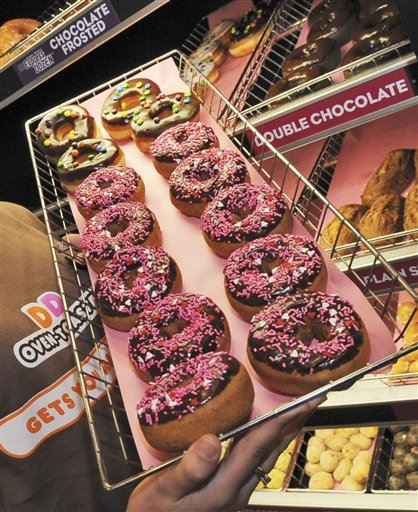 dunkin donuts case study