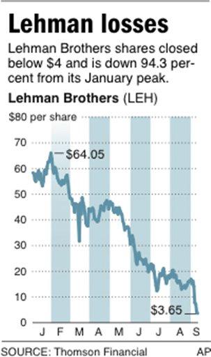 Feds Banks Seek Lehman Deal By Tonight