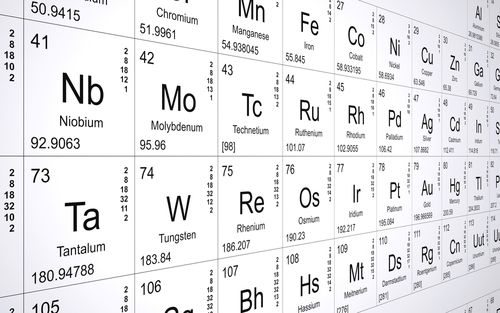 How to Expand the Periodic Table