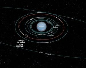 This diagram provided by NASA shows the orbits of several moons located close to the planet Neptune.