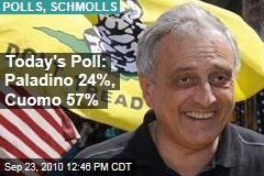 Today's Poll: Paladino 24%, Cuomo 57%