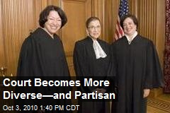 Court Becomes More Diverse—and Partisan