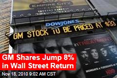 GM Shares Jump 8% in Wall Street Return