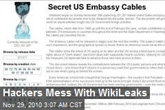 Wikileaks 'Hacked Before Document Release'