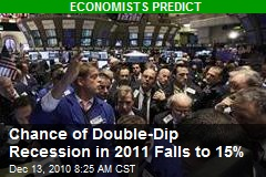 Chance of Double-Dip Recession in 2011 Falls to 15%