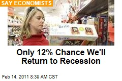 Only 12% Chance We'll Return to Recession