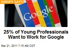 25% of Young Professionals Want to Work for Google