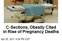 C-Sections, Obesity Cited in Rise of Pregnancy Deaths