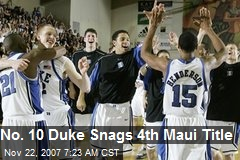 No. 10 Duke Snags 4th Maui Title