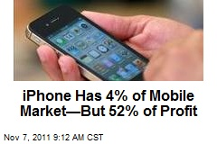 iPhone Has 4% of Mobile Market—But 52% of Profit