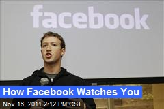 How Facebook Watches You