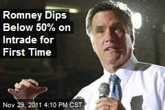 Romney Dips Below 50% on Intrade for First Time