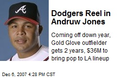 Dodgers Reel in Andruw Jones
