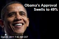 Obama's Approval Ratings Swell to 49%