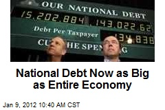 National Debt Now as Big as Entire Economy