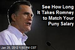 See How Long It Takes Romney to Match Your Puny Salary