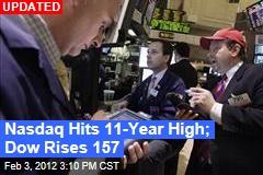 Nasdaq Hits 11-Year High; Dow Rises 157