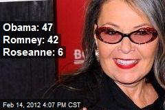 Obama: 47 Romney: 42 Roseanne: 6