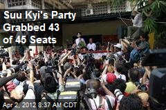 Suu Kyi's Party Grabbed 43 of 45 Seats