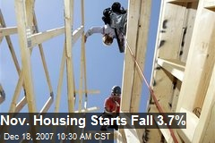 Nov. Housing Starts Fall 3.7%