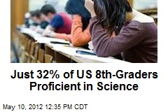 Just 32% of US 8th-Graders Proficient in Science