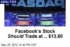 Facebook's Stock Should Trade at ... $13.80