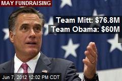 Team Mitt: $76.8M Team Obama: $60M
