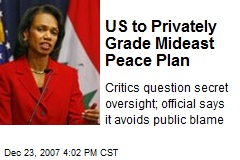 US to Privately Grade Mideast Peace Plan