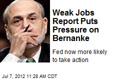 Weak Jobs Report Puts Pressure on Bernanke