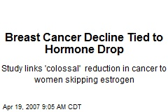 Breast Cancer Decline Tied to Hormone Drop