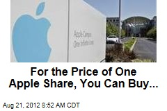 For the Price of One Apple Share, You Can Buy...