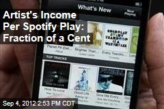 Artist's Income Per Spotify Play: Fraction of a Cent