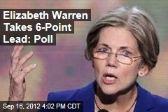Elizabeth Warren Takes 6-Point Lead: Poll