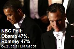 NBC Poll: Obama 47%, Romney 47%