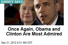 Once Again, Obama and Clinton Are Most Admired