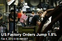 US Factory Orders Jump 1.8%