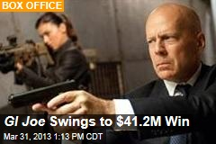 GI Joe Swings to $41.2M Win