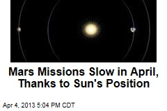 Mars Missions Slow in April, Thanks to Sun's Position