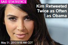 Kim Retweeted Twice as Often as Obama