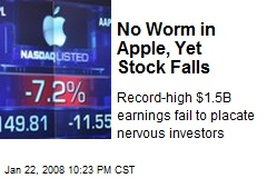 No Worm in Apple, Yet Stock Falls