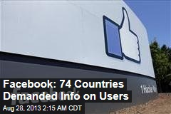 Facebook: 74 Countries Demanded Info on Users
