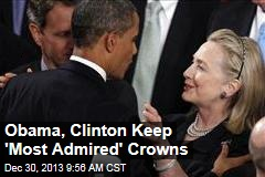 Obama, Clinton Keep 'Most Admired' Crowns