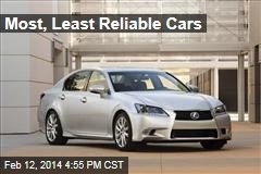 Most, Least Reliable Cars