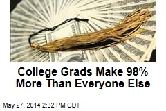 College Grads Make 98% More Than Everyone Else