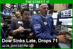 Dow Sinks Late, Drops 71