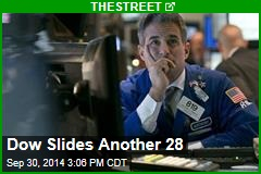 Dow Slides Another 28
