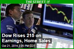 Dow Rises 215 on Earnings, Home Sales