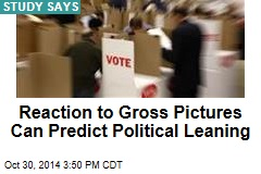 Reaction to Gross Pictures Can Predict Political Leaning