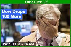Dow Drops 100 More