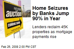 Home Seizures by Banks Jump 90% in Year